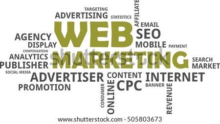 A word cloud of web marketing related items