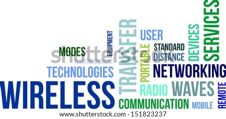 A word cloud of wireless related items