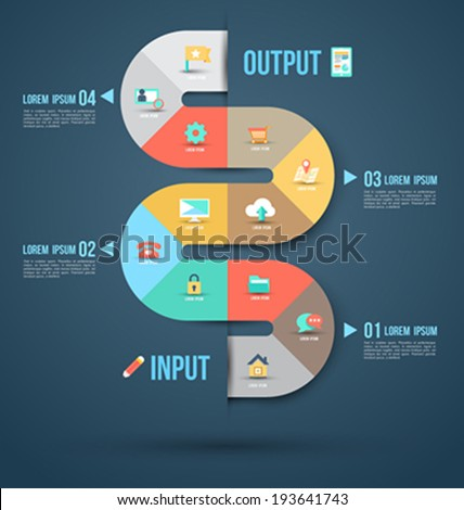Graphic Design Input Output Concept