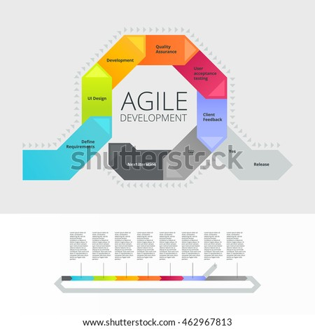 agile development infographic template stock vector 400401136 shutterstock. Black Bedroom Furniture Sets. Home Design Ideas