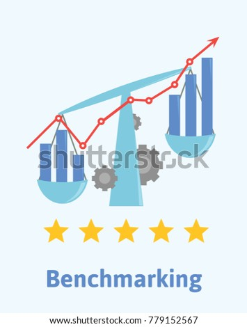 comparing business processes Review and comparison of performance demand as well as roles of business forcing internal processes, and the learning and.