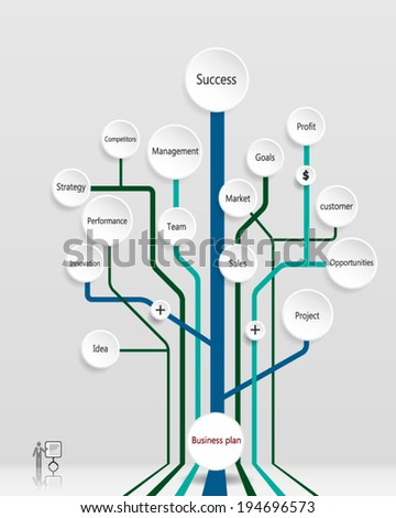 tree service business plan examples