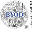 BYOD vector - bring your own device concept in tag cloud - stock