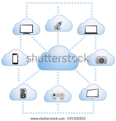 Cloud computing concept design.