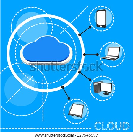 Cloud computing 3D