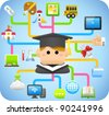 cloud computing,education,school,learning concept - stock vector