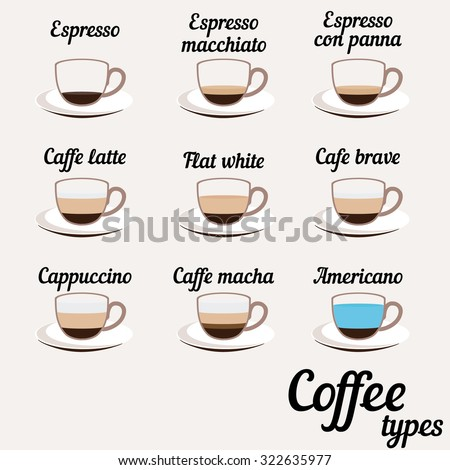 Coffee types their preparation eps10 vector stock vector 128262605 shutterstock - Diversi tipi di caffe ...