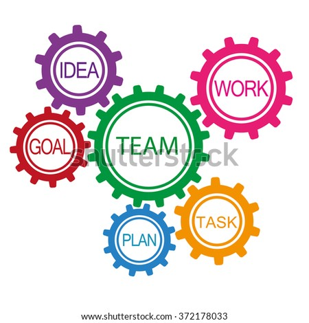 teamwork in the human resource management Human relations vs human resources theories  teamwork: management should allow teams to exercise  human relations, and human resource approach in.