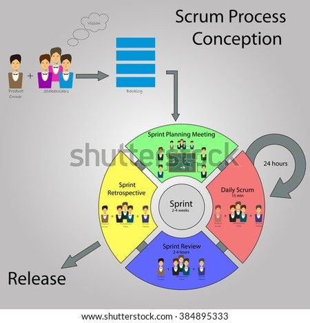 concept of product life cycle pdf