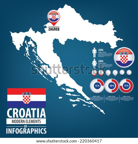 Croatia vector set. flags and icons isolated on white background.
