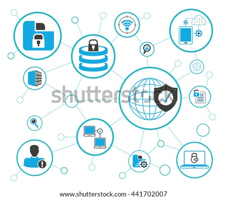 data security concept, network security
