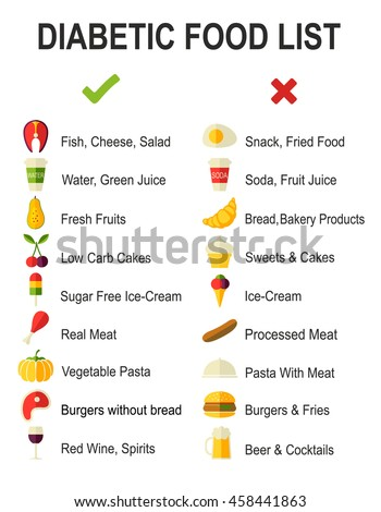 Diabetic Diet List Fruit Chart Stock Illu...