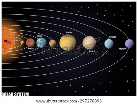 planets mercury venus earth mars jupiter stock vector wiring diagram of building management system diagram of earths solar system #8