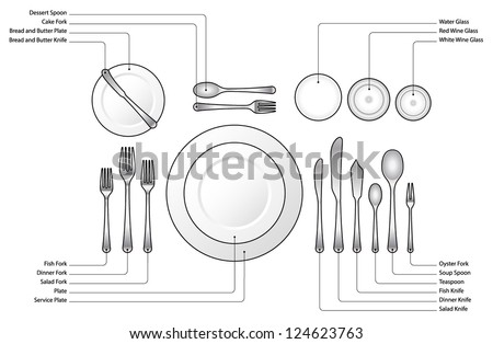 Diagram Place Setting Formal Dinner Soup Stock Vector 124623721 ...