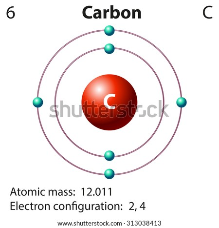 Illustration Element Carbon Stock Vector 152409962 ...