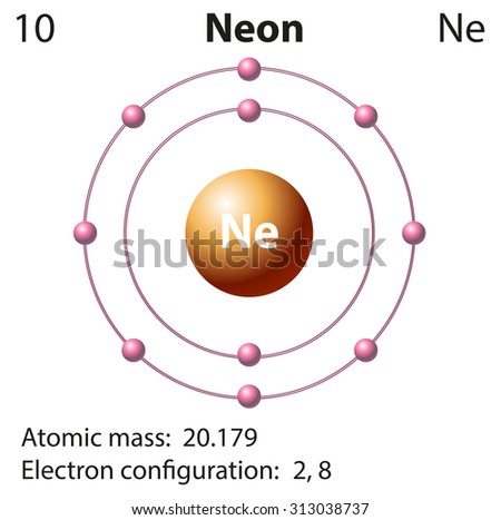 Diagram Representation Element Magnesium Neutrons Protons ...