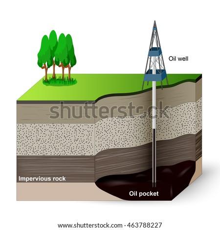 Soil profile soil horizons piece land stock vector for Three uses of soil