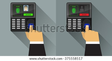 Finger  scan on access control