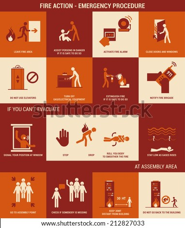 emergency evacuation procedures and eco Evacuation and procedure wall charts and duty cards  emergency  1800 811 543 - eco@dynamiqcomau - wwwdynamiqcomau.