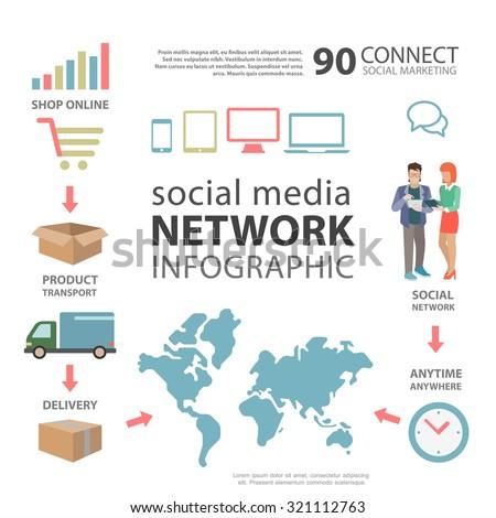 Online shopping network