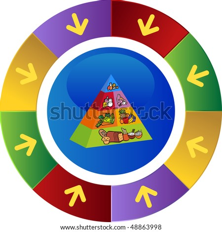 food pyramid web button...