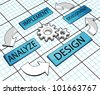 Four main steps for a software process cycle - stock vector