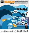 Giant wave attacks the town illustration vector.EPS10 - stock vector