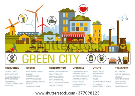 Green architecture essay