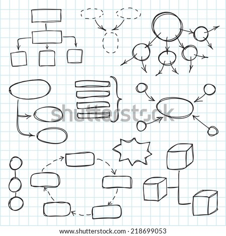 Hand Drawn Doodle Sketch Mind Map Vector 218699053 – Blank Flow Chart