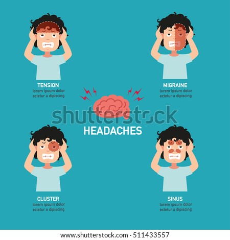 Headaches 4 type on different area of patient head vector