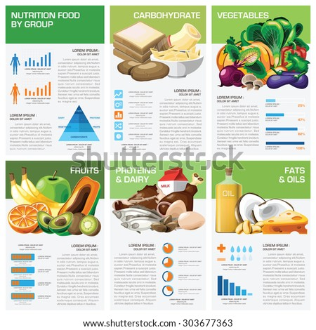 Health Nutrition Food By Group Infographic Stock Vector 367337318 ...
