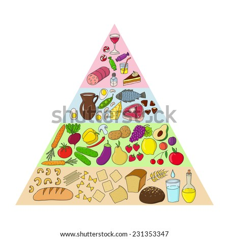 Health food pyramid. Vector illustration