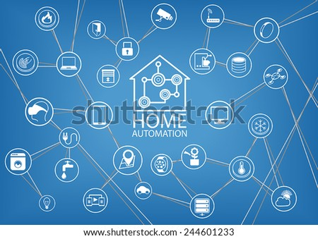Home automation infographic to show the connectivity of home devices via the internet of things as a vector illustration