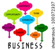 illustration of colorful business cloud showing business content - stock photo