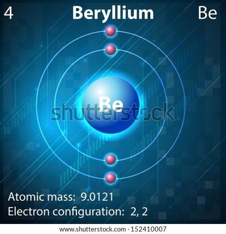 Illustration Element Hydrogen Stock Vector 152409845 ...