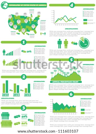 INFOGRAPHIC DEMOGRAPHICS OF STATES OF AMERICA GREEN