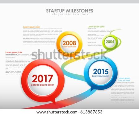 startup milestone template - infographic company milestones timeline vector template