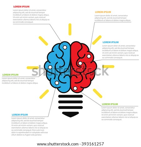 Infographics of the shining brain bulb.