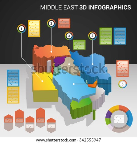 Infographics with the 3D maps of Middle East countries