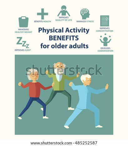 an analysis of the benefits of regular physical activity Obvious diseases at baseline examination, and a long  to determine the  importance of physical activity for the above described common health  sized  the importance of regular physical activity, but no information was.