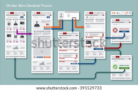 Internet Web Store Shop Payment Checkout Navigation Map Structure Prototype Framework Diagram