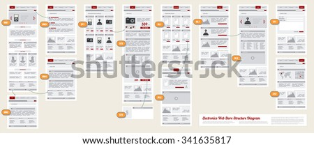 Internet Web Store Shop Site Navigation Map Structure Prototype Framework Diagram