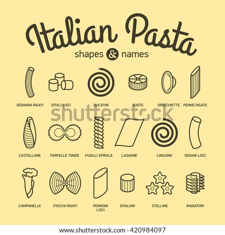 List Pasta Different Types Shapes Names Stock Vector 411885790 ...