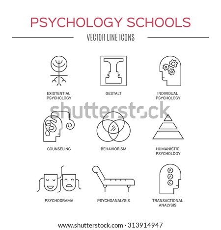 an analysis of modern psychology Cognitive styles in the context of modern psychology: toward an integrated framework of cognitive style maria kozhevnikov george mason university.
