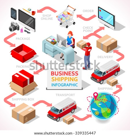 delivery service conceptual isometric flat style stock vector 363499685 shutterstock. Black Bedroom Furniture Sets. Home Design Ideas