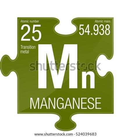Magnesium symbol element number 12 periodic stock vector 524033245 element number 25 of the periodic table of the elements chemistry urtaz Choice Image