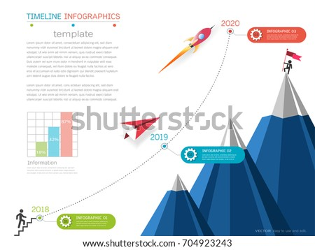 Milestone Timeline Infographic Design Road Map Stock Vector 704923243 Shutterstock