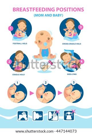 breastfeeding brochure templates - mother breastfeeding her newborn baby various stock vector