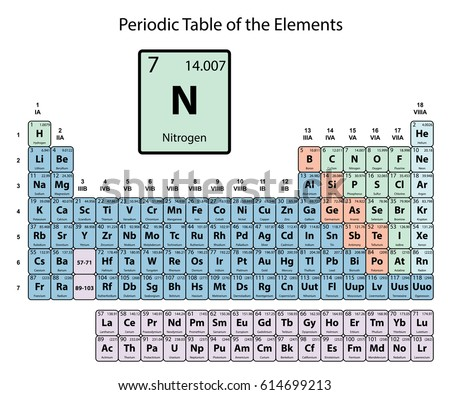 Periodic table elements atomic number symbol stock vector nitrogen big on periodic table of the elements with atomic number symbol and weight with urtaz Images