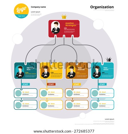 "Aohodesign'S ""Organization Chart"" Set On Shutterstock"